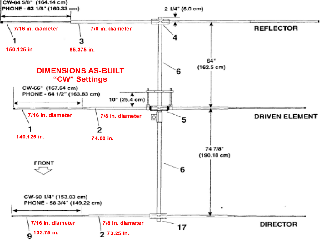 how to aim a yagi antenna wiring diagrams repair wiring scheme U-verse TV Wiring Diagram 2 TV Antenna Combiner